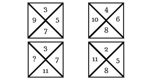 missing-number